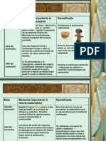Istoric Stiinta Materialelor
