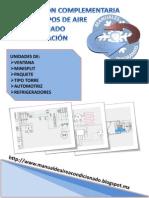 Manual de Aire Acondicionado - Manualesydiagramas.blogspot.com