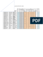 Notas Evproyectos 17023