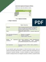 Clasificación de las regiones de bosques en Bolivia.