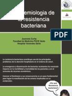 Epidemiologia de La Resistencia Bacteriana