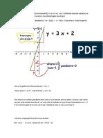 La función lineal se define por la ecuación f