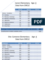cameron data review templates ii