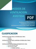 MODOS DE VENTILACION ASISTIDA.ppt
