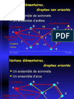 theorie de graphe