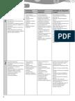 5 Manual Bona Planificacion2011