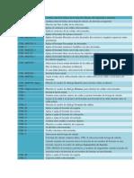 metacomandos de Excel.docx