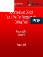 Part II Functions of a Drilling Fluid