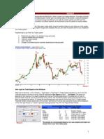 Fred Tam Trader System