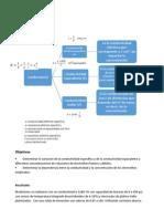 Conductividad P1