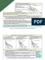 Scheda Di Ripasso - Cap.4 - Domanda Individuale e Domanda Di Mercato - Lezioni Di Microeconomia Di Fabrizio Gazzo
