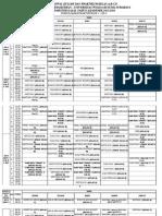 Jadwal Kuliah Dan Praktikum Paket i