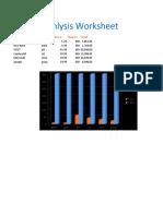 Stock Ananlysis Worksheet