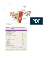 Ectopic Pregnancy Williams