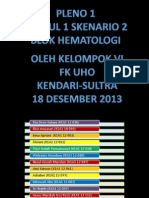Modul Anemia-blok Hematologi Fk Uho