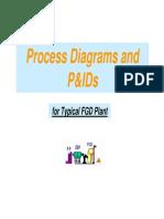 Process and Piping & Instrumentation Diagrams