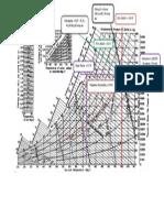 5213412001_Khairatun Nisa_Humidity Chart - Copy