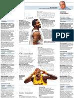 NBA Season Preview 2009/2010