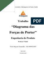 Trabalho Projeto Produto - Diagrama das Forças de Porter - 07.04.14