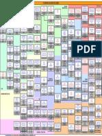 106089410-Isu-Tables pdf | Invoice | Computer Engineering