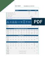Prepaid Plan & STV