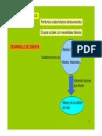 Concepto y Principios de Desarrollo_resumen