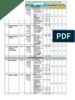 Keonics Course Details