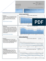 Ocean City MD Real Estate Report - Apr. 2014