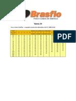 Brasfio-Tabela-29