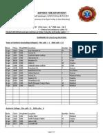 AFD Runs April 4-7