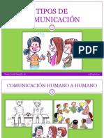 TRABAJO NO. 12 TIPOS DE COMUNICACIÓN