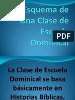 Esquema de Una Clase de Escuela Dominical