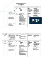 Form 3 Scheme of Work 2014 Latestdoc