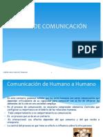 TIPOS DE COMUNICACIÓN.pptx