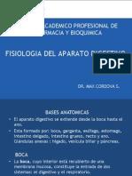 Fisiologia Del Aparato Digestivo 2014 m