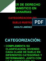 Categorias de Lsuelo Rustico-1