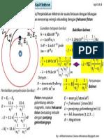 Model Atom Bohr(Eksitasi Elektron)