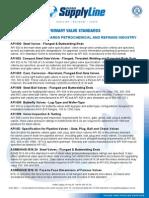 Valve Standards ANSI BS API