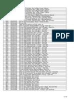 astm(미국재료표준협회) 분류표_부분8