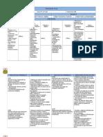 planificacion_anual  Matemática 5° y 6° año