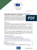 Data retention directive