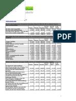 Dealscom Ergebnisse Sommerzeit 20140325183537