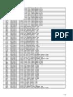 astm(미국재료표준협회) 분류표_부분9