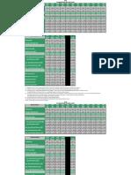 TD Ameritrade (AMTD) Q4 Key Metrics