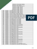 astm(미국재료표준협회) 분류표_부분15.pdf