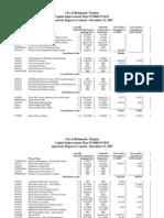 CIP Council Quarterly Report as of December 31 2007