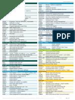Lista de tablas de SAP segun modulo