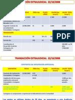 Evaluación Contrato Untuca