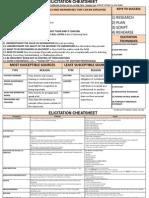 Eli Citation Cheat Sheet