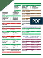 u14 Premier Division - 2014